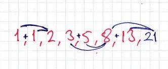 fibonaccininanlatimi