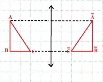 yansima-simetri