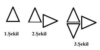Sayı ve Şekil Örüntüleri Konu Anlatımı