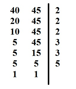 8.Sınıf İki Doğal Sayının En Küçük Ortak Katı (EKOK) Konu Anlatımı