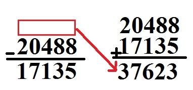 Doğal Sayılarla Toplama ve Çıkarma İşlemi