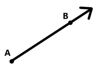 Temel Geometrik Kavramlar Konu Anlatımı
